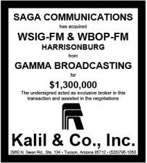 Gamma_WSIG_FM_Saga
