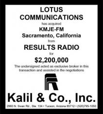 ResultsRadioKMJE-FMLotusComm
